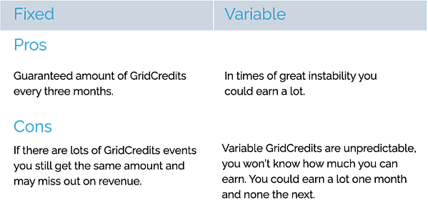 Fixed&Variable_comparisontable