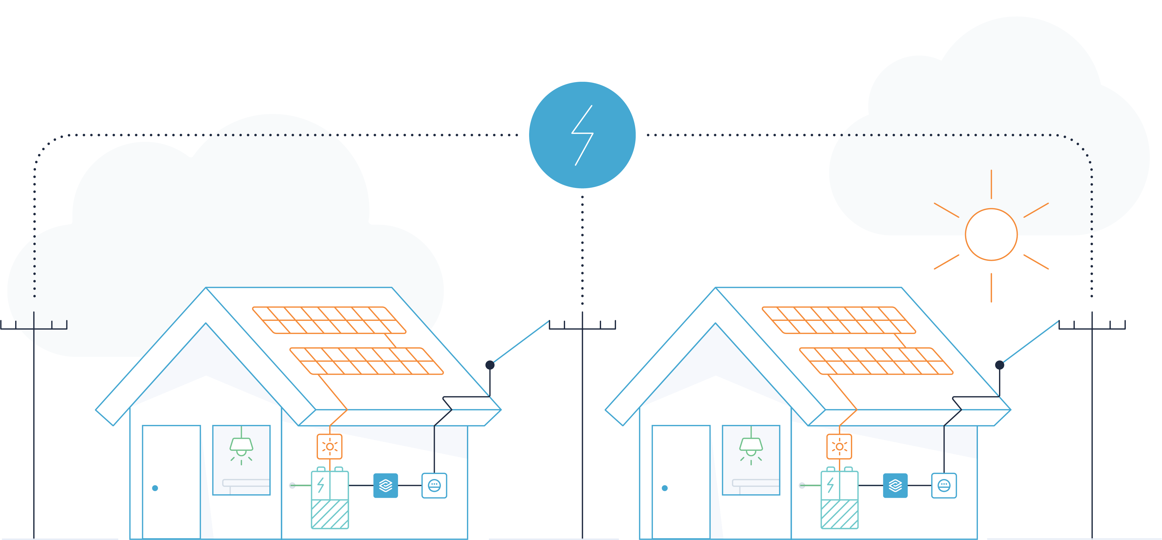 Share and save your energy with a Community Big Battery