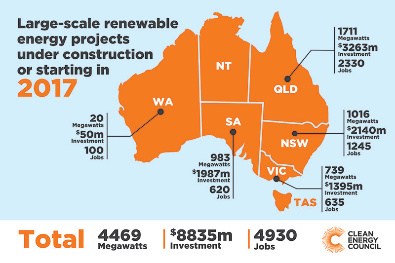 renewable-jobs-and-investment.png